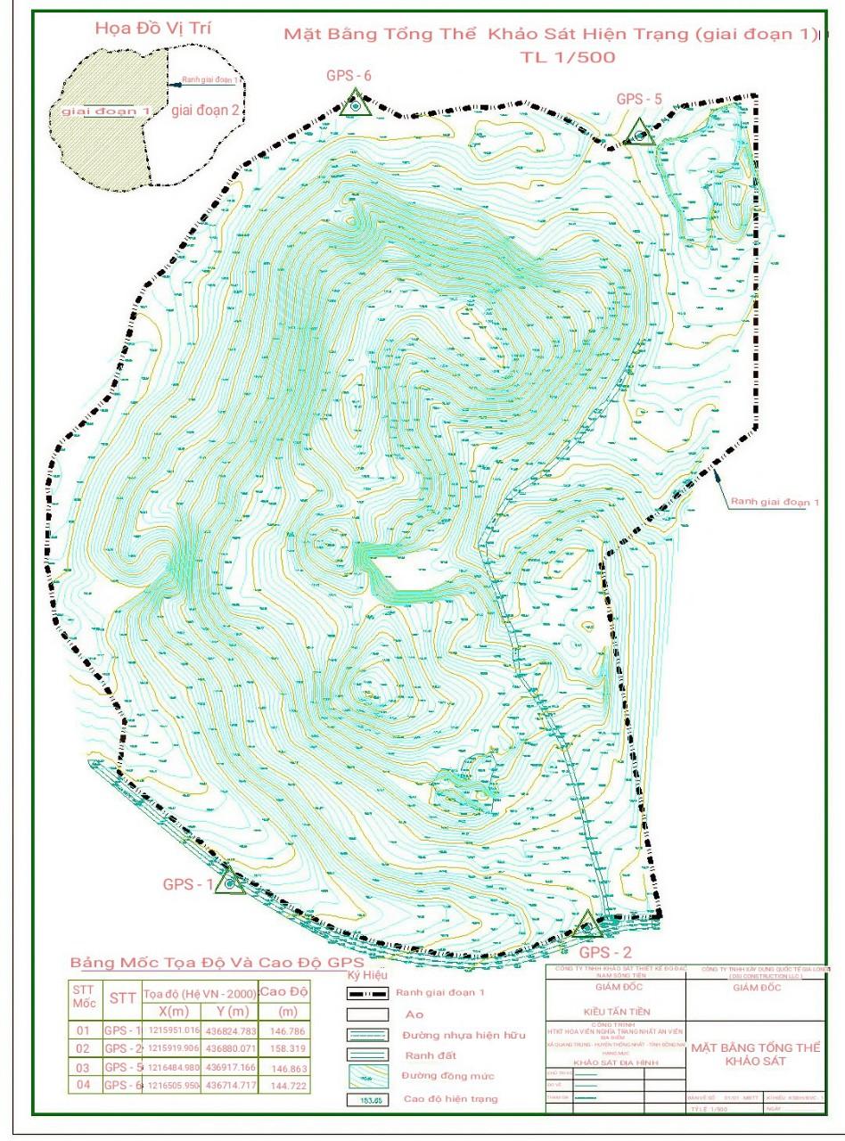 đo khảo sát địa hình